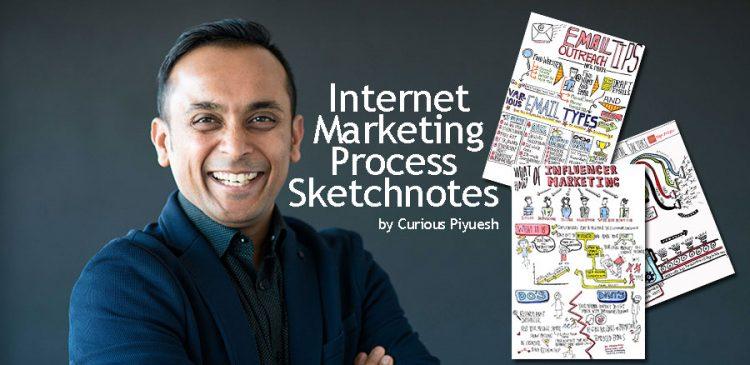 Internet-Marketing-and-Digital-Marketing-Sketchnotes-by-curious-piyuesh