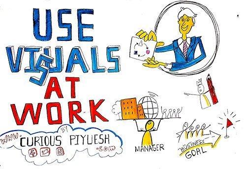 Visuals-at-work-Visual-thinking-workshop-by-piyuesh-modi