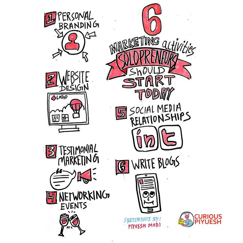 6 Marketing Activities Entrepreneurs Must Start Doing Today