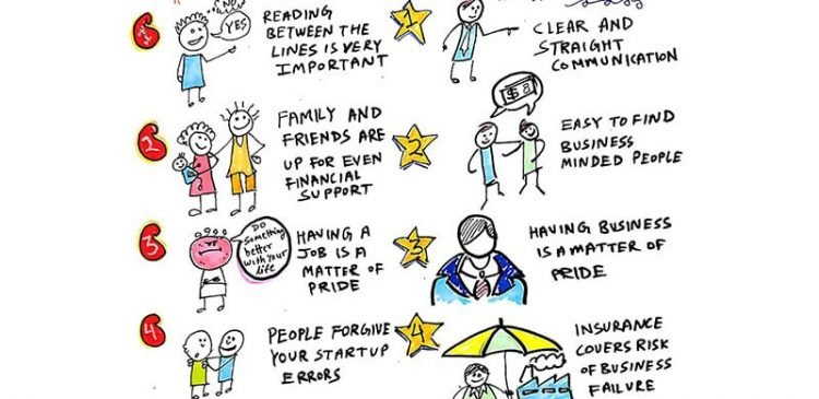 Differences-entrepreneurs-find-between-asia-and-europe-sketch-note-by-piyuesh-modi-Curious Piyuesh