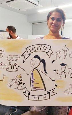 Visual-Storyboard-Doodles-Curious-Piyuesh