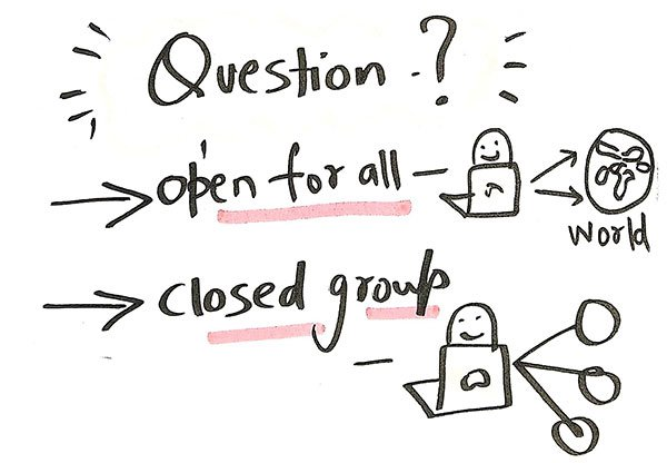 Free-Webinar-Options-Sketch note