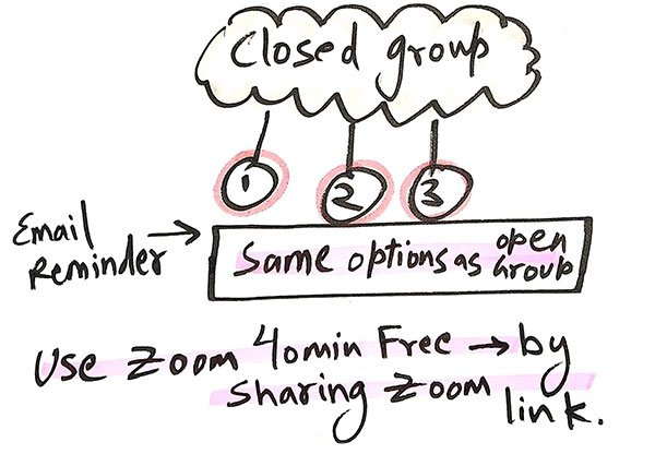 Close group Free-Webinar-Options-9