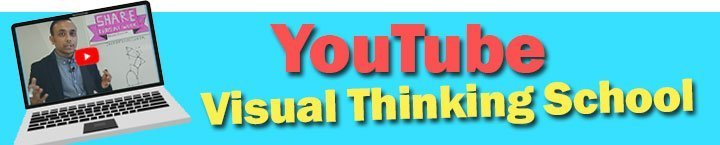 Youtube-Visual-Thinking-School-by-Curious-Piyuesh