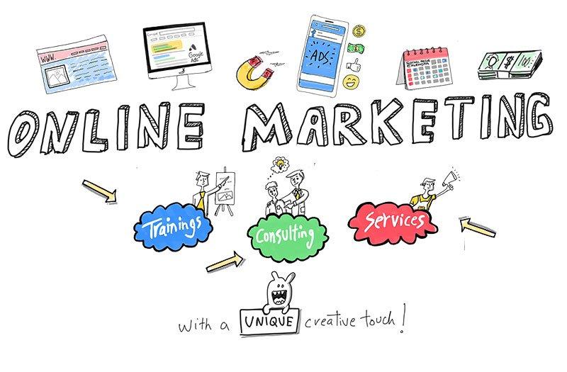 Online-Marketing-Digital-Marketing-Doodle-Banner