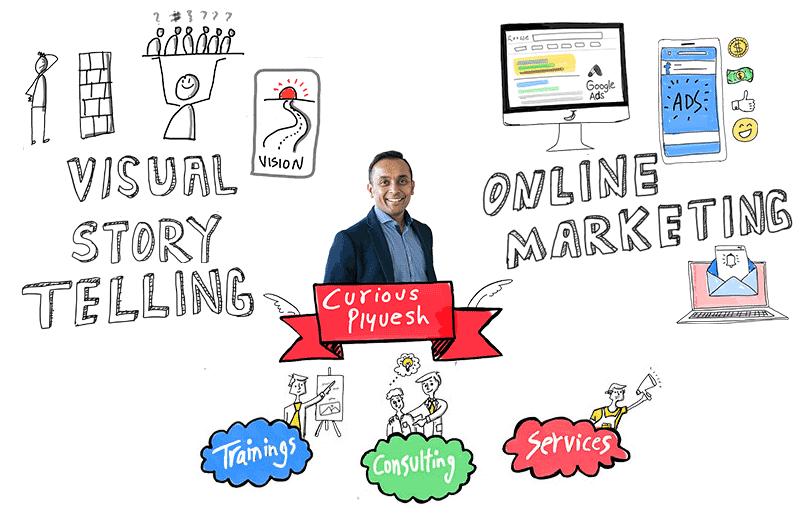 Online-marketing-and-visual-storytelling-curious-piyuesh
