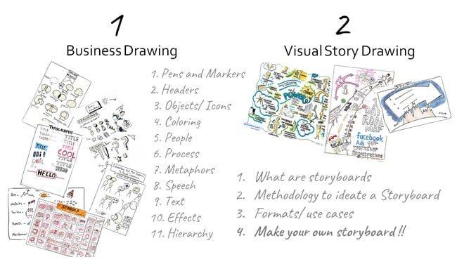 Visual-Storytelling-Workshop-Content
