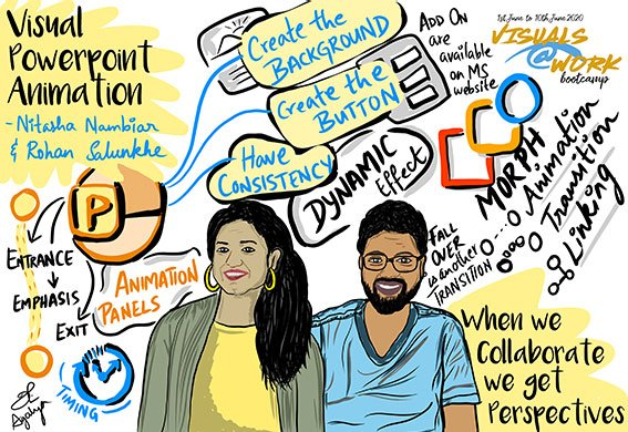 Animation-on-Power-points-by-nitasha-and-Rohan-live-scribe-by-agalya-noun-and-verb