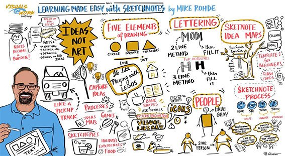 Sketchnotes-for-learning-by-Mike-Rohde-sketchnote-by-nitasha-nambiar