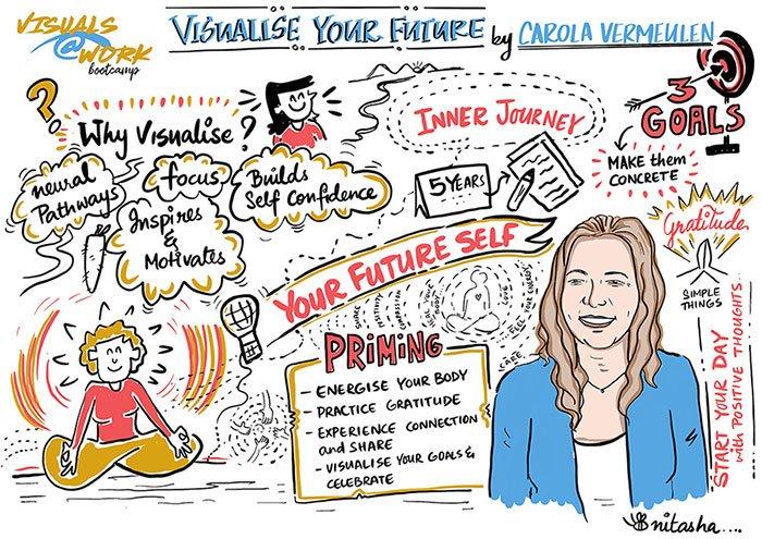 Visualizing-Your-Future-by-Carola-Vermeulen--Scribe-by-Nitasha-Nambiar-Visuals-at-Work-Bootcamp
